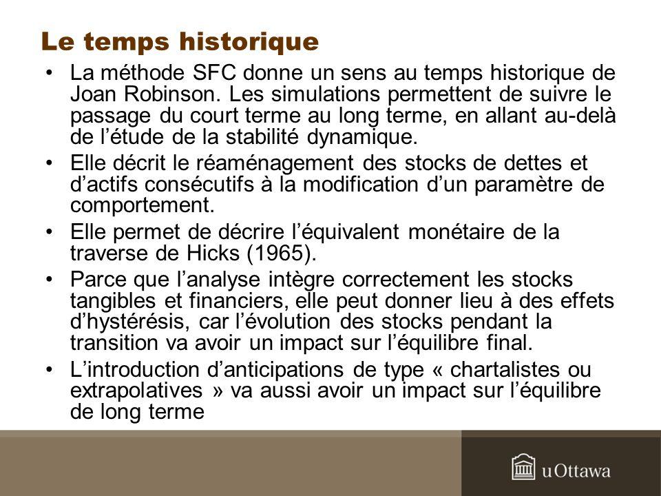 Le temps historique La méthode SFC donne un sens au temps historique de Joan Robinson.