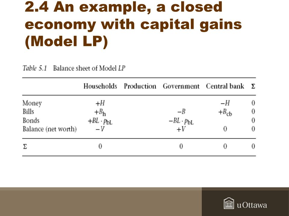 2.4 An example, a closed economy with capital gains (Model LP)