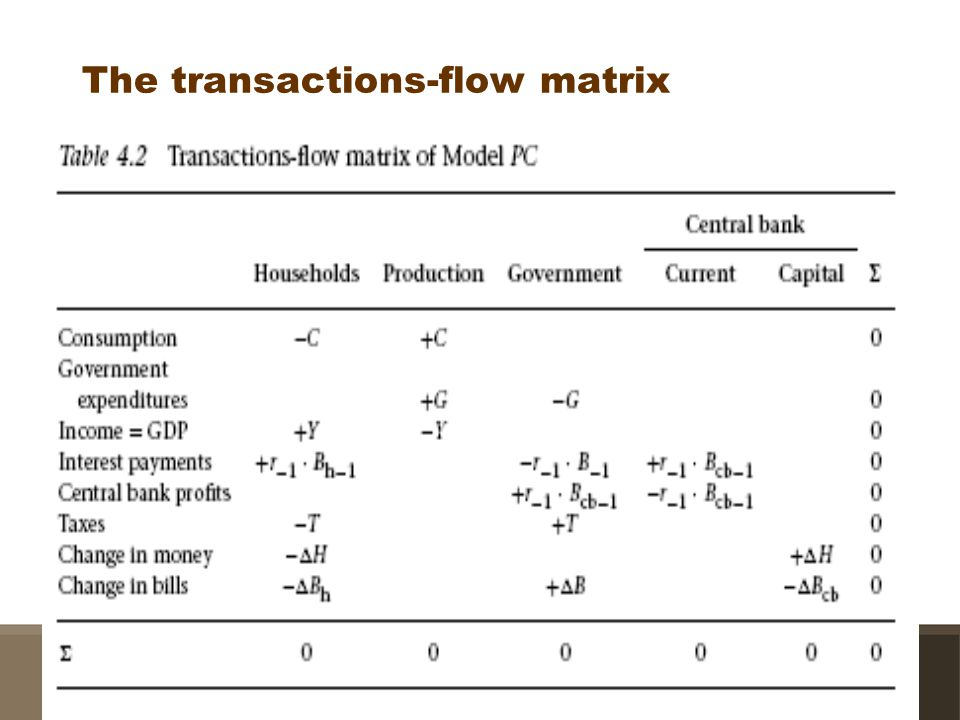 The transactions-flow matrix