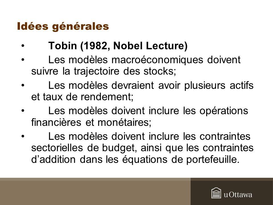 Idées générales Tobin (1982, Nobel Lecture) Les modèles macroéconomiques doivent suivre la trajectoire des stocks; Les modèles devraient avoir plusieurs actifs et taux de rendement; Les modèles doivent inclure les opérations financières et monétaires; Les modèles doivent inclure les contraintes sectorielles de budget, ainsi que les contraintes daddition dans les équations de portefeuille.