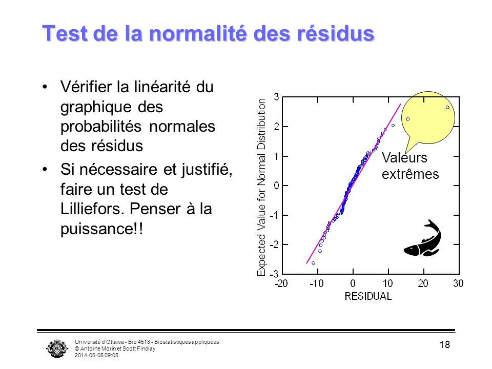 Université dOttawa - Bio 4518 - Biostatistiques appliquées © Antoine Morin et Scott Findlay 2014-06-05 09:06 18 Test de la normalité des résidus Vérifier la linéarité du graphique des probabilités normales des résidus Si nécessaire et justifié, faire un test de Lilliefors.