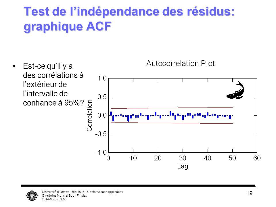 Université dOttawa - Bio 4518 - Biostatistiques appliquées © Antoine Morin et Scott Findlay 2014-06-05 09:06 19 Test de lindépendance des résidus: graphique ACF Est-ce quil y a des corrélations à lextérieur de lintervalle de confiance à 95%?