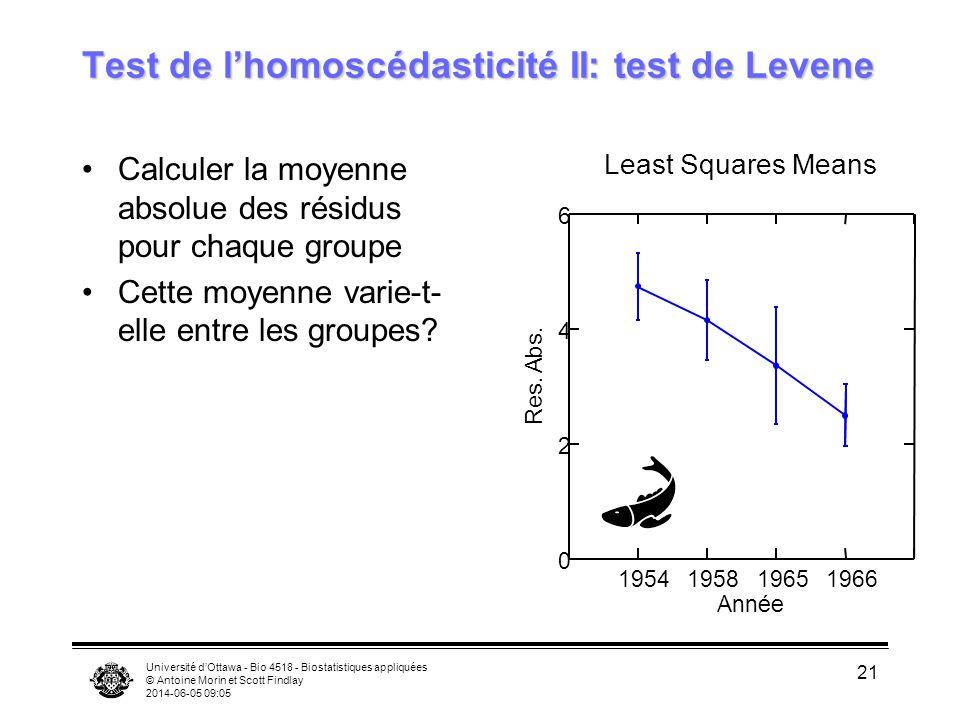 Université dOttawa - Bio 4518 - Biostatistiques appliquées © Antoine Morin et Scott Findlay 2014-06-05 09:06 21 Test de lhomoscédasticité II: test de Levene Calculer la moyenne absolue des résidus pour chaque groupe Cette moyenne varie-t- elle entre les groupes.