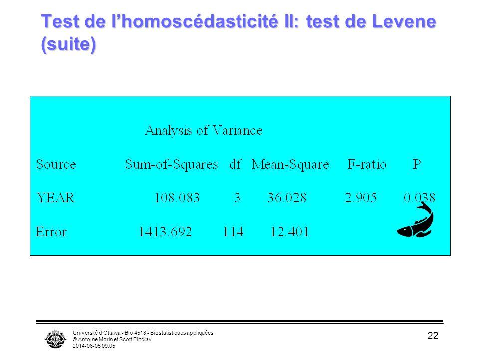 Université dOttawa - Bio 4518 - Biostatistiques appliquées © Antoine Morin et Scott Findlay 2014-06-05 09:06 22 Test de lhomoscédasticité II: test de Levene (suite)