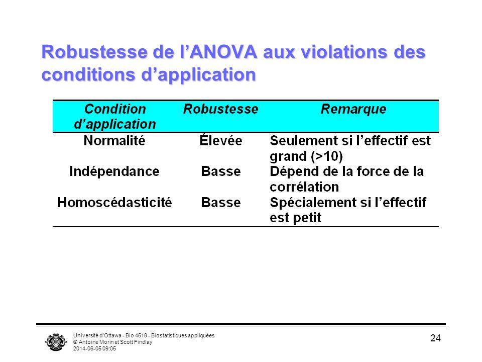 Université dOttawa - Bio 4518 - Biostatistiques appliquées © Antoine Morin et Scott Findlay 2014-06-05 09:06 24 Robustesse de lANOVA aux violations des conditions dapplication