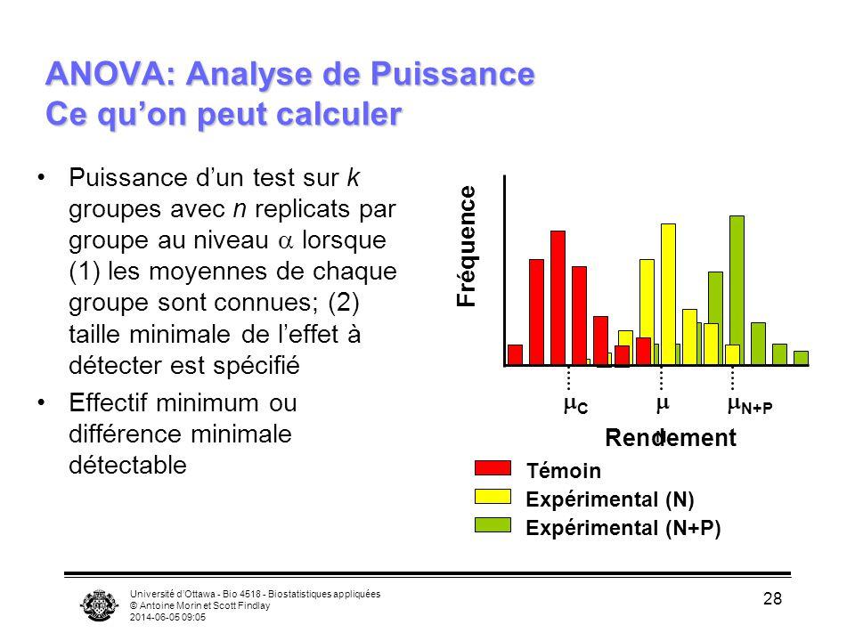 Université dOttawa - Bio 4518 - Biostatistiques appliquées © Antoine Morin et Scott Findlay 2014-06-05 09:06 28 ANOVA: Analyse de Puissance Ce quon peut calculer Puissance dun test sur k groupes avec n replicats par groupe au niveau lorsque (1) les moyennes de chaque groupe sont connues; (2) taille minimale de leffet à détecter est spécifié Effectif minimum ou différence minimale détectable Témoin Expérimental (N) Expérimental (N+P) Fréquence Rendement C N N+P