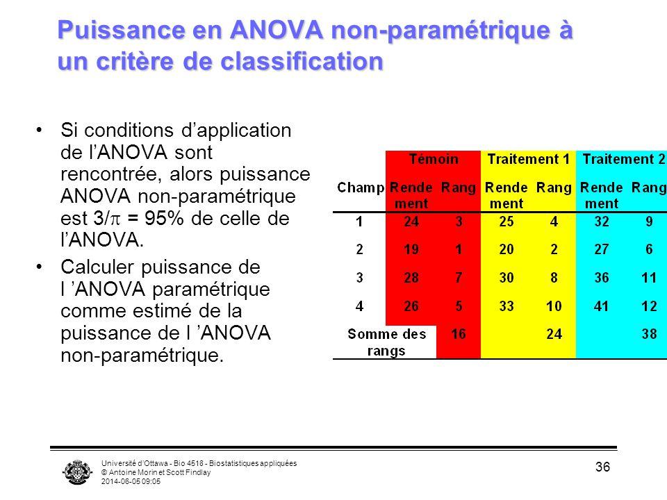 Université dOttawa - Bio 4518 - Biostatistiques appliquées © Antoine Morin et Scott Findlay 2014-06-05 09:06 36 Puissance en ANOVA non-paramétrique à un critère de classification Si conditions dapplication de lANOVA sont rencontrée, alors puissance ANOVA non-paramétrique est 3/ = 95% de celle de lANOVA.