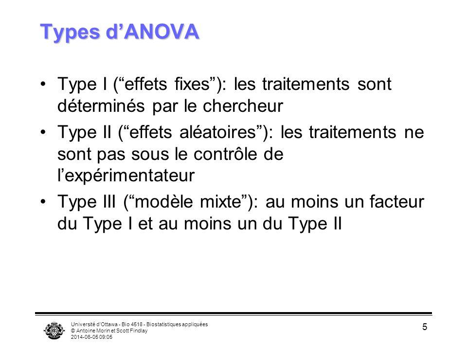 Université dOttawa - Bio 4518 - Biostatistiques appliquées © Antoine Morin et Scott Findlay 2014-06-05 09:06 5 Types dANOVA Type I (effets fixes): les traitements sont déterminés par le chercheur Type II (effets aléatoires): les traitements ne sont pas sous le contrôle de lexpérimentateur Type III (modèle mixte): au moins un facteur du Type I et au moins un du Type II