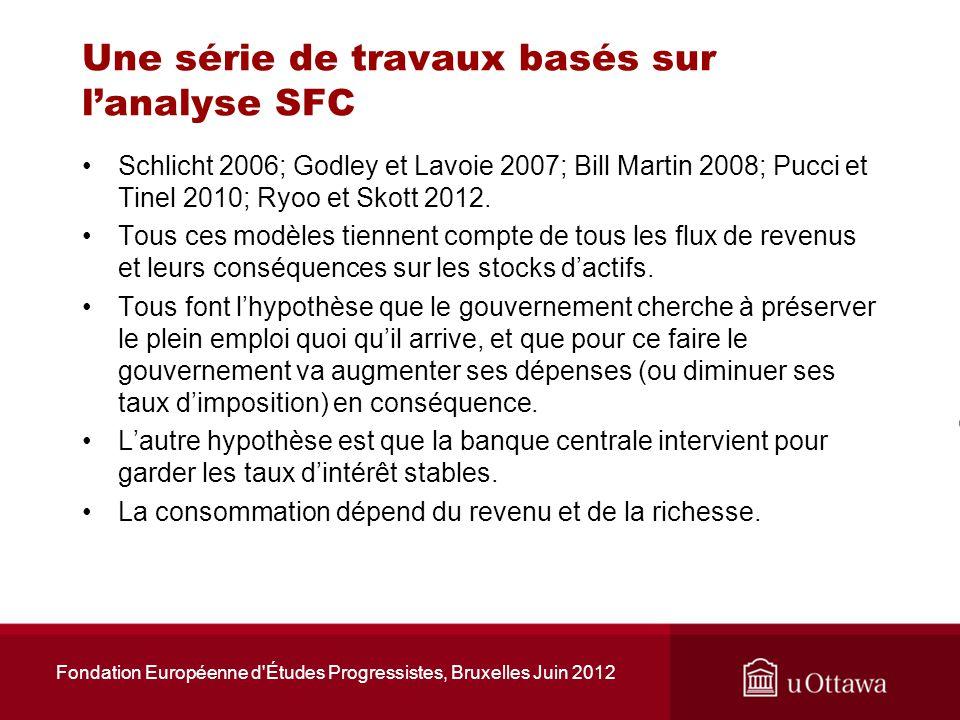 Canada, fédéral, revenus et dépenses (millions de dollars) Fondation Européenne d Études Progressistes, Bruxelles Juin 2012