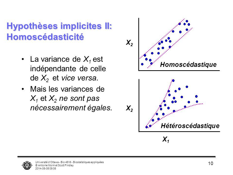Université dOttawa - Bio 4518 - Biostatistiques appliquées © Antoine Morin et Scott Findlay 2014-06-05 09:08 10 Hypothèses implicites II: Homoscédasti