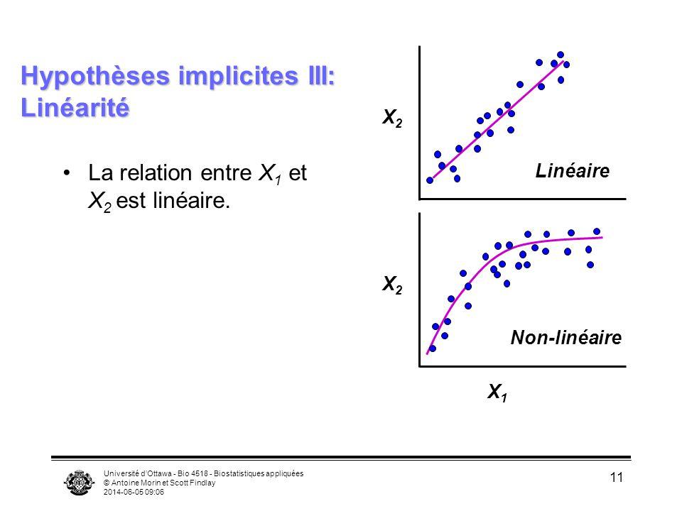 Université dOttawa - Bio 4518 - Biostatistiques appliquées © Antoine Morin et Scott Findlay 2014-06-05 09:08 11 Hypothèses implicites III: Linéarité L