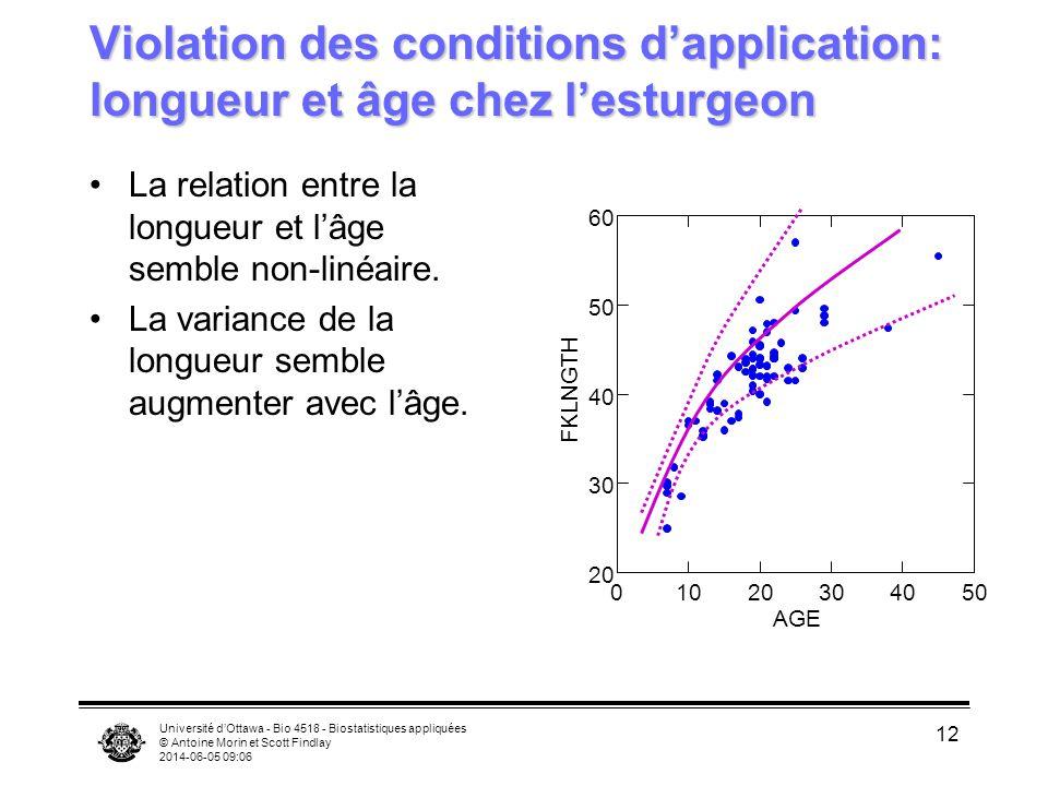 Université dOttawa - Bio 4518 - Biostatistiques appliquées © Antoine Morin et Scott Findlay 2014-06-05 09:08 12 01020304050 AGE 20 30 40 50 60 FKLNGTH