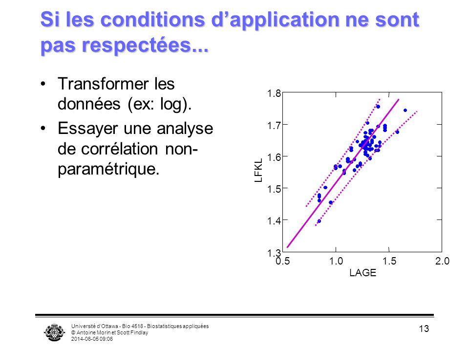 Université dOttawa - Bio 4518 - Biostatistiques appliquées © Antoine Morin et Scott Findlay 2014-06-05 09:08 13 Si les conditions dapplication ne sont