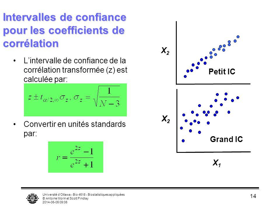 Université dOttawa - Bio 4518 - Biostatistiques appliquées © Antoine Morin et Scott Findlay 2014-06-05 09:08 14 Intervalles de confiance pour les coef