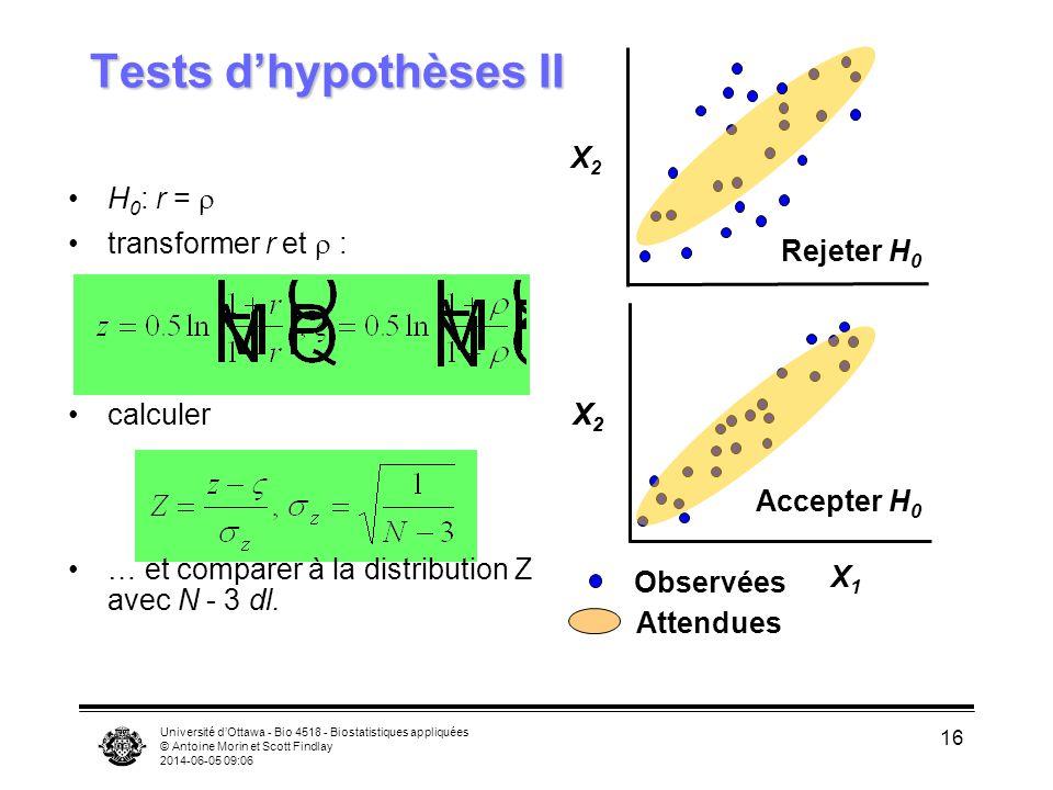Université dOttawa - Bio 4518 - Biostatistiques appliquées © Antoine Morin et Scott Findlay 2014-06-05 09:08 16 Tests dhypothèses II H 0 : r = transfo