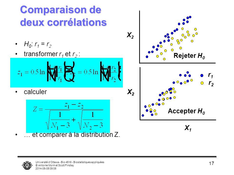 Université dOttawa - Bio 4518 - Biostatistiques appliquées © Antoine Morin et Scott Findlay 2014-06-05 09:08 17 Comparaison de deux corrélations H 0 :