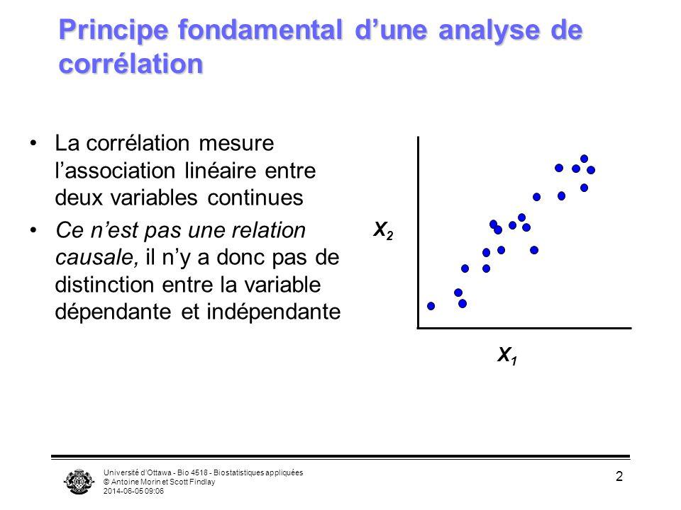 Université dOttawa - Bio 4518 - Biostatistiques appliquées © Antoine Morin et Scott Findlay 2014-06-05 09:08 3 Utilisation de la corrélation Utiliser pour estimer le degré dassociation entre deux variables Ne pas utiliser si on veut prédire la valeur de X pour un Y donné et vice versa.