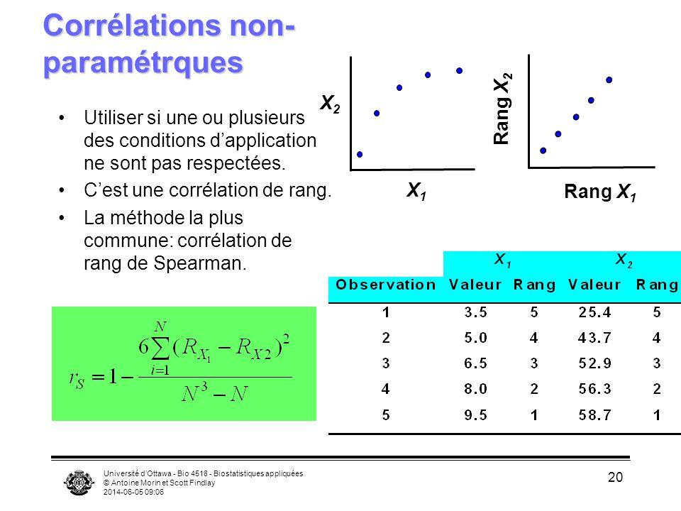 Université dOttawa - Bio 4518 - Biostatistiques appliquées © Antoine Morin et Scott Findlay 2014-06-05 09:08 20 Corrélations non- paramétrques Utilise