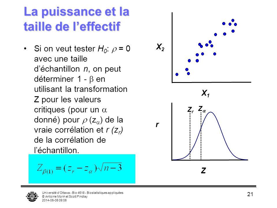 Université dOttawa - Bio 4518 - Biostatistiques appliquées © Antoine Morin et Scott Findlay 2014-06-05 09:08 21 La puissance et la taille de leffectif