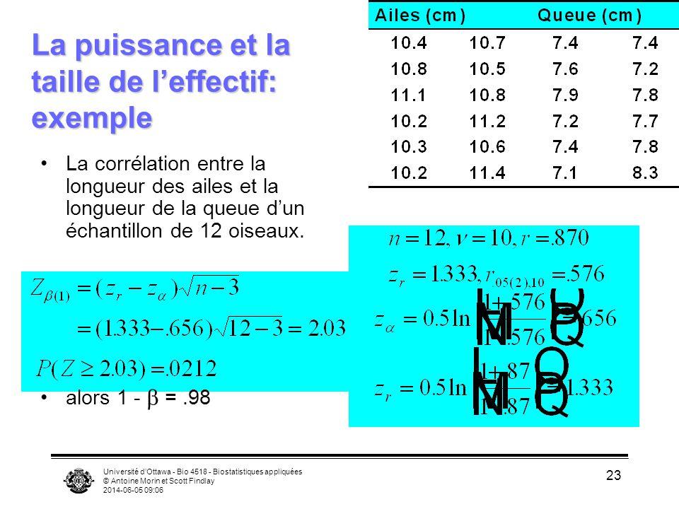 Université dOttawa - Bio 4518 - Biostatistiques appliquées © Antoine Morin et Scott Findlay 2014-06-05 09:08 23 La puissance et la taille de leffectif