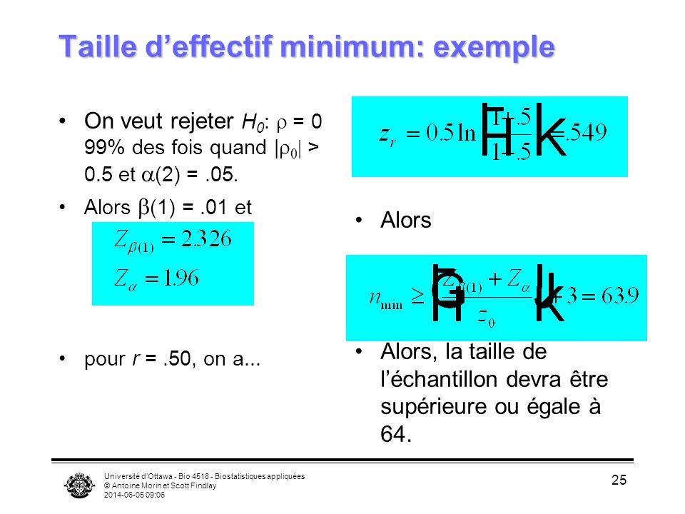 Université dOttawa - Bio 4518 - Biostatistiques appliquées © Antoine Morin et Scott Findlay 2014-06-05 09:08 25 Taille deffectif minimum: exemple On v