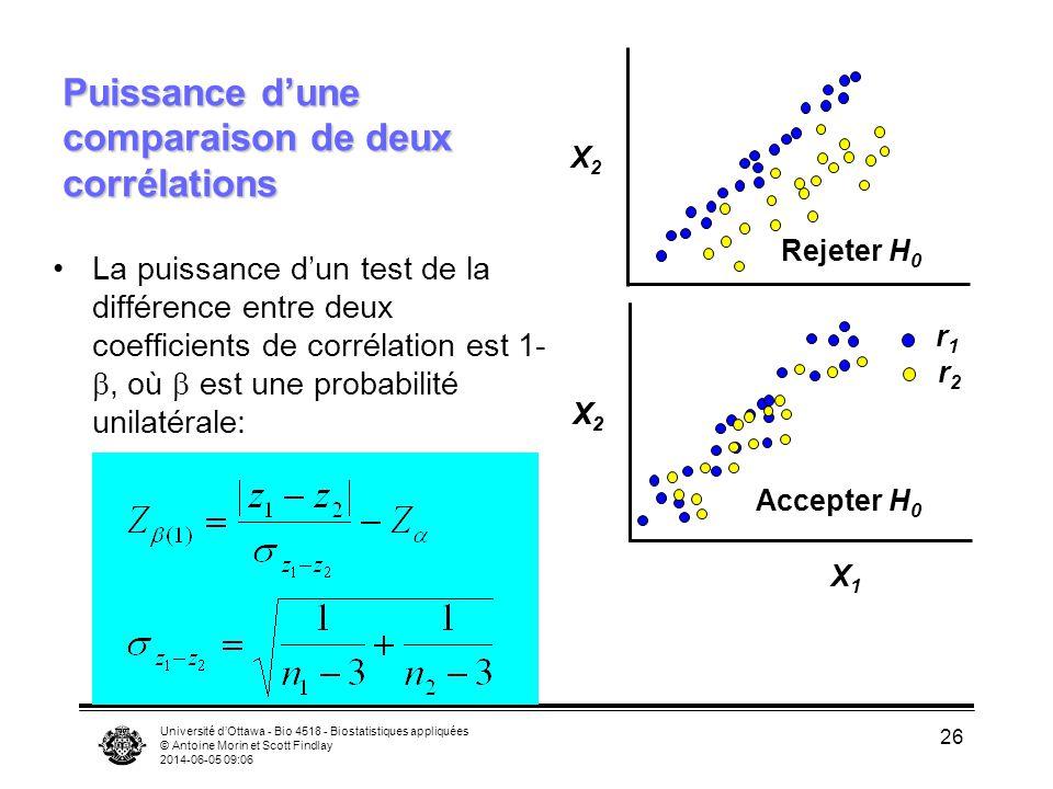 Université dOttawa - Bio 4518 - Biostatistiques appliquées © Antoine Morin et Scott Findlay 2014-06-05 09:08 26 Puissance dune comparaison de deux cor