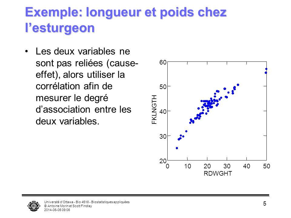 Université dOttawa - Bio 4518 - Biostatistiques appliquées © Antoine Morin et Scott Findlay 2014-06-05 09:08 26 Puissance dune comparaison de deux corrélations La puissance dun test de la différence entre deux coefficients de corrélation est 1-, où est une probabilité unilatérale: X2X2 Rejeter H 0 X2X2 X1X1 X2X2 Accepter H 0 r1r1 r2r2