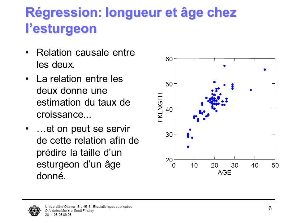 Université dOttawa - Bio 4518 - Biostatistiques appliquées © Antoine Morin et Scott Findlay 2014-06-05 09:08 6 Régression: longueur et âge chez lestur