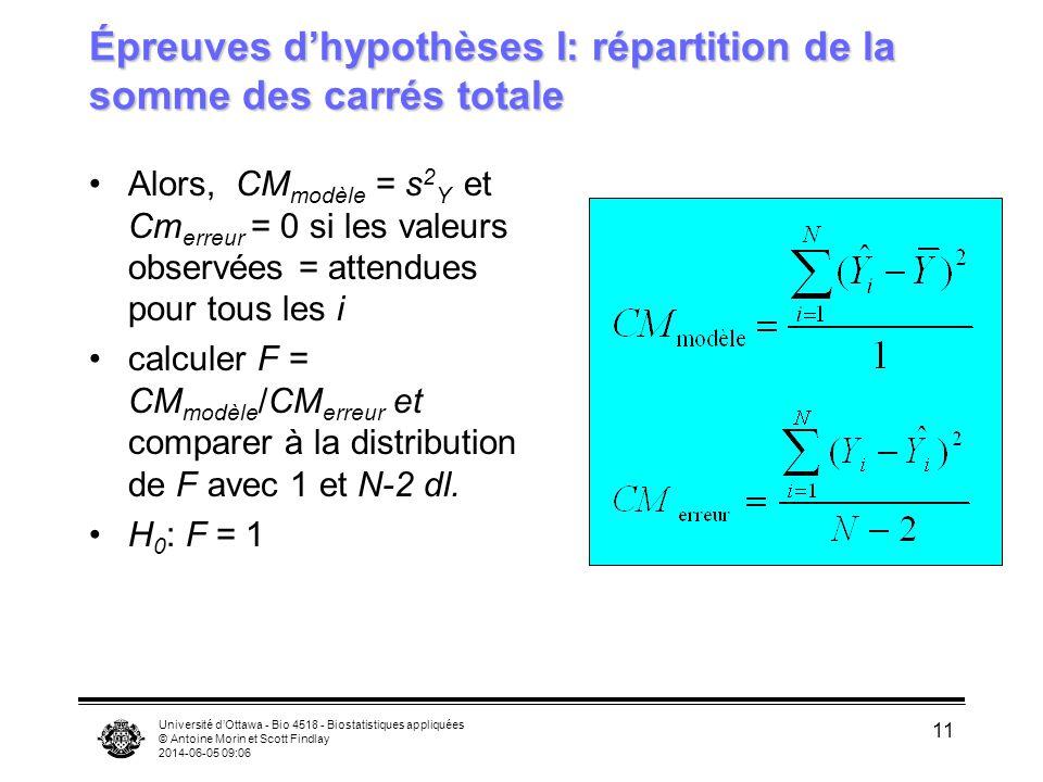 Université dOttawa - Bio 4518 - Biostatistiques appliquées © Antoine Morin et Scott Findlay 2014-06-05 09:08 11 Épreuves dhypothèses I: répartition de la somme des carrés totale Alors, CM modèle = s 2 Y et Cm erreur = 0 si les valeurs observées = attendues pour tous les i calculer F = CM modèle /CM erreur et comparer à la distribution de F avec 1 et N-2 dl.