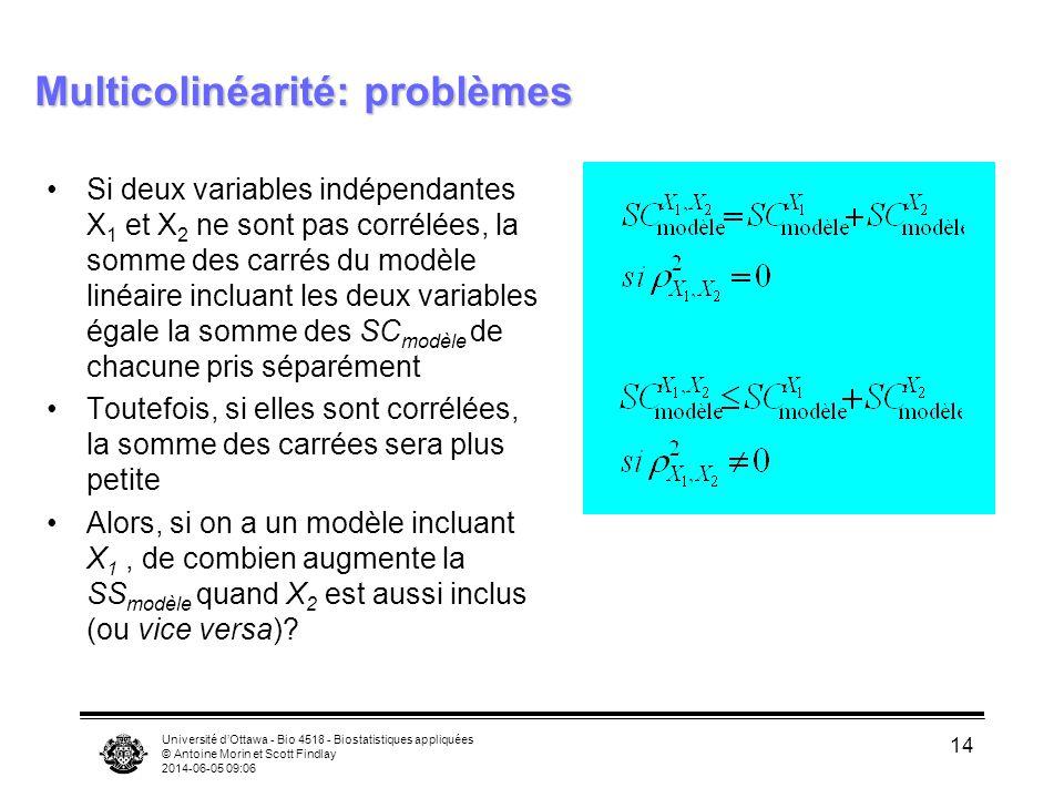Université dOttawa - Bio 4518 - Biostatistiques appliquées © Antoine Morin et Scott Findlay 2014-06-05 09:08 14 Multicolinéarité: problèmes Si deux variables indépendantes X 1 et X 2 ne sont pas corrélées, la somme des carrés du modèle linéaire incluant les deux variables égale la somme des SC modèle de chacune pris séparément Toutefois, si elles sont corrélées, la somme des carrées sera plus petite Alors, si on a un modèle incluant X 1, de combien augmente la SS modèle quand X 2 est aussi inclus (ou vice versa)