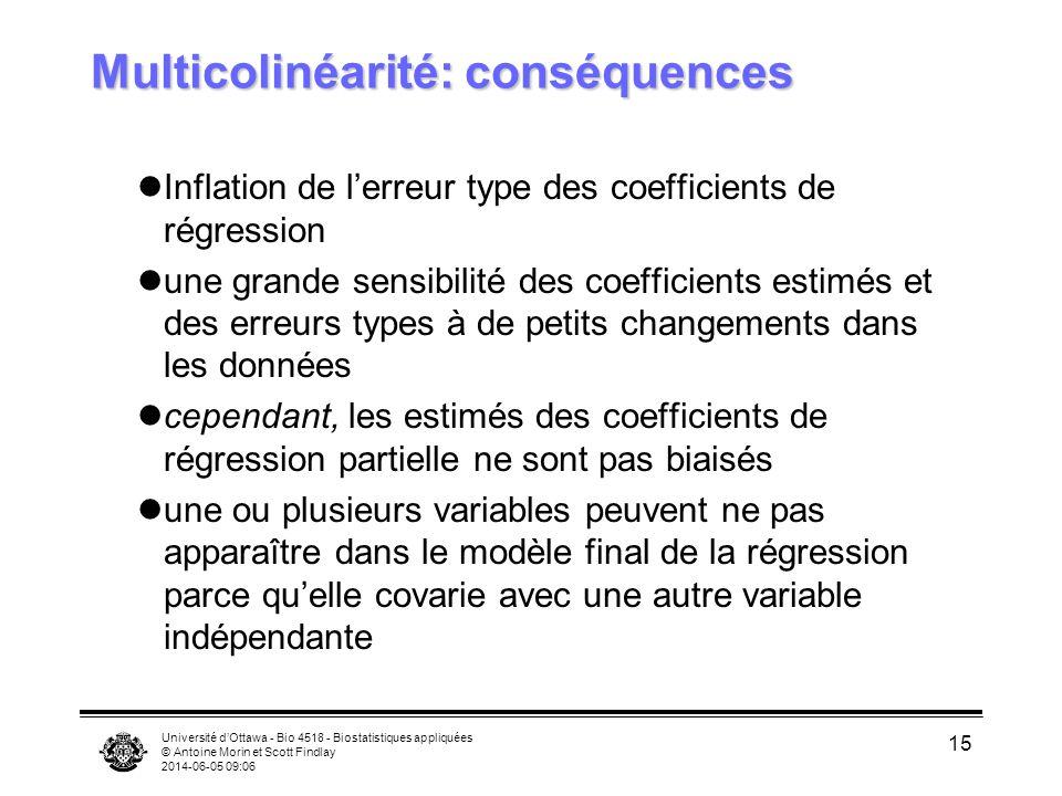 Université dOttawa - Bio 4518 - Biostatistiques appliquées © Antoine Morin et Scott Findlay 2014-06-05 09:08 15 Multicolinéarité: conséquences Inflation de lerreur type des coefficients de régression une grande sensibilité des coefficients estimés et des erreurs types à de petits changements dans les données cependant, les estimés des coefficients de régression partielle ne sont pas biaisés une ou plusieurs variables peuvent ne pas apparaître dans le modèle final de la régression parce quelle covarie avec une autre variable indépendante