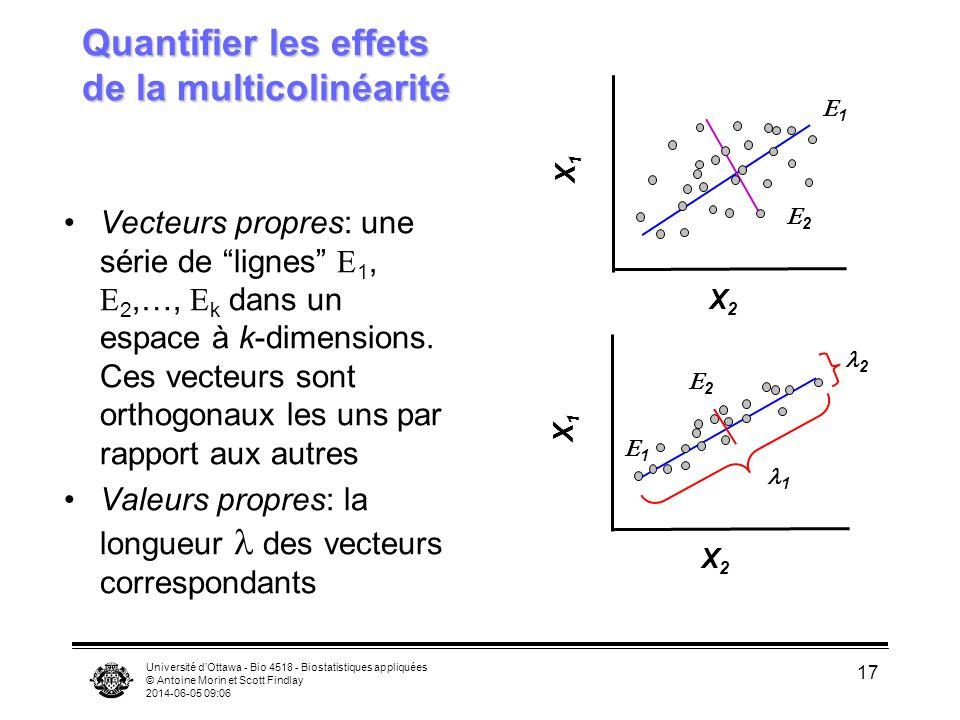 Université dOttawa - Bio 4518 - Biostatistiques appliquées © Antoine Morin et Scott Findlay 2014-06-05 09:08 17 Quantifier les effets de la multicolinéarité Vecteurs propres: une série de lignes 1, 2,…, k dans un espace à k-dimensions.