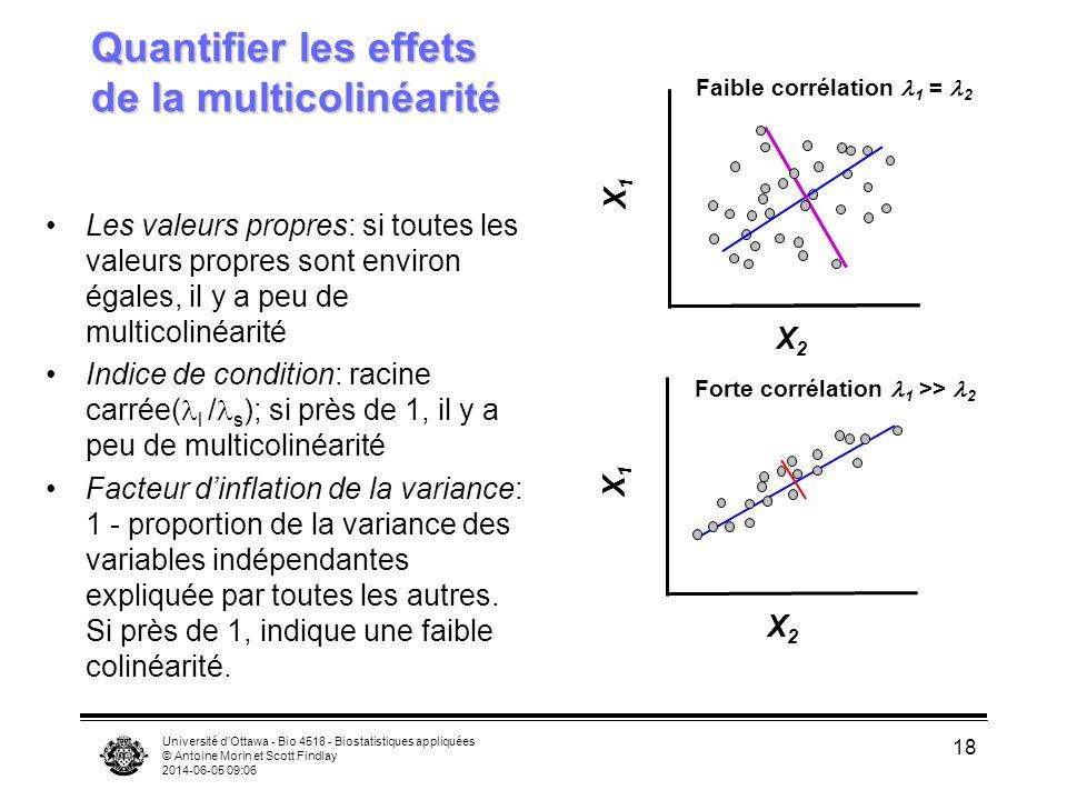 Université dOttawa - Bio 4518 - Biostatistiques appliquées © Antoine Morin et Scott Findlay 2014-06-05 09:08 18 Quantifier les effets de la multicolinéarité Les valeurs propres: si toutes les valeurs propres sont environ égales, il y a peu de multicolinéarité Indice de condition: racine carrée( l / s ); si près de 1, il y a peu de multicolinéarité Facteur dinflation de la variance: 1 - proportion de la variance des variables indépendantes expliquée par toutes les autres.