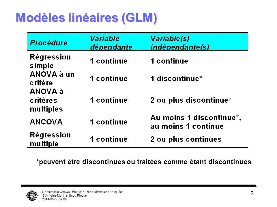 Université dOttawa - Bio 4518 - Biostatistiques appliquées © Antoine Morin et Scott Findlay 2014-06-05 09:08 2 Modèles linéaires (GLM) *peuvent être discontinues ou traitées comme étant discontinues