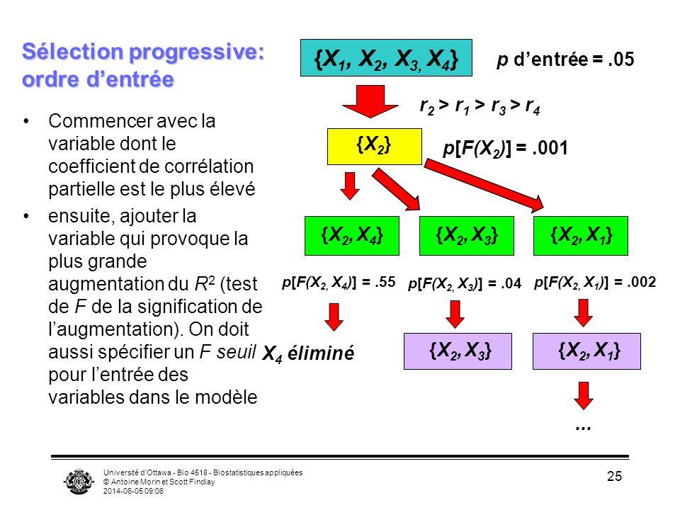 Université dOttawa - Bio 4518 - Biostatistiques appliquées © Antoine Morin et Scott Findlay 2014-06-05 09:08 25 Sélection progressive: ordre dentrée Commencer avec la variable dont le coefficient de corrélation partielle est le plus élevé ensuite, ajouter la variable qui provoque la plus grande augmentation du R 2 (test de F de la signification de laugmentation).