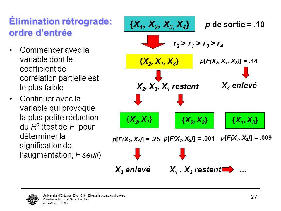 Université dOttawa - Bio 4518 - Biostatistiques appliquées © Antoine Morin et Scott Findlay 2014-06-05 09:08 27 Élimination rétrograde: ordre dentrée Commencer avec la variable dont le coefficient de corrélation partielle est le plus faible.