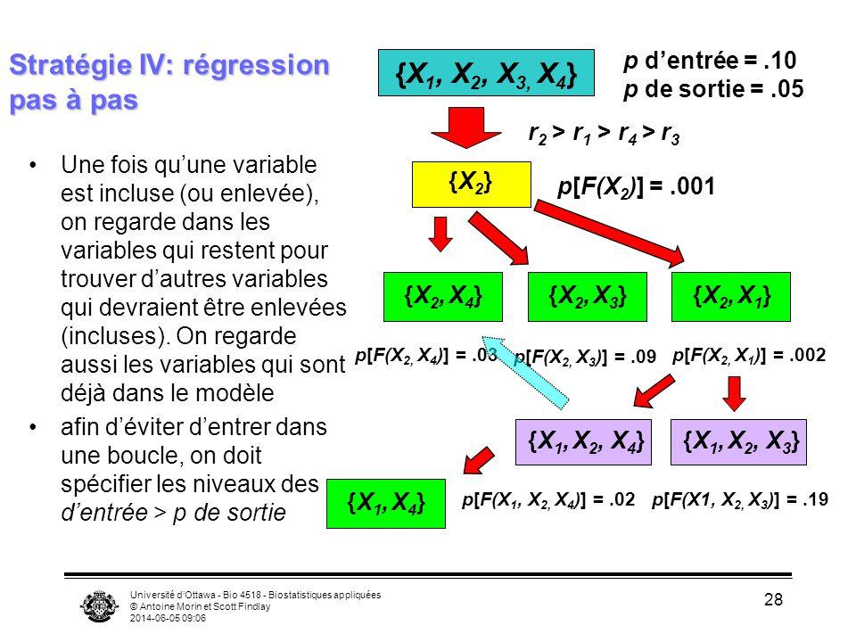 Université dOttawa - Bio 4518 - Biostatistiques appliquées © Antoine Morin et Scott Findlay 2014-06-05 09:08 28 Stratégie IV: régression pas à pas Une fois quune variable est incluse (ou enlevée), on regarde dans les variables qui restent pour trouver dautres variables qui devraient être enlevées (incluses).