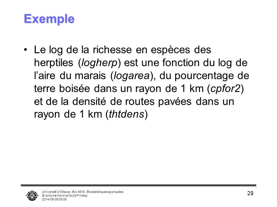 Université dOttawa - Bio 4518 - Biostatistiques appliquées © Antoine Morin et Scott Findlay 2014-06-05 09:08 29 Exemple Le log de la richesse en espèces des herptiles (logherp) est une fonction du log de laire du marais (logarea), du pourcentage de terre boisée dans un rayon de 1 km (cpfor2) et de la densité de routes pavées dans un rayon de 1 km (thtdens)