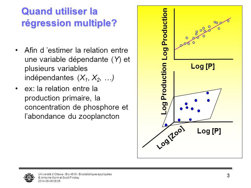 Université dOttawa - Bio 4518 - Biostatistiques appliquées © Antoine Morin et Scott Findlay 2014-06-05 09:08 3 Quand utiliser la régression multiple.