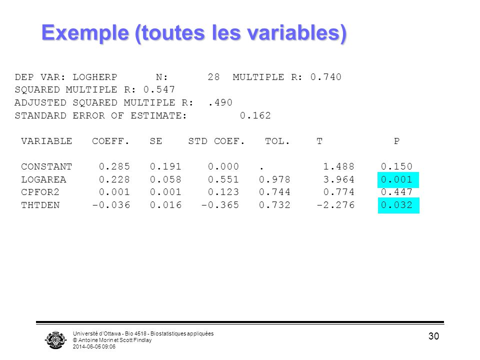 Université dOttawa - Bio 4518 - Biostatistiques appliquées © Antoine Morin et Scott Findlay 2014-06-05 09:08 30 Exemple (toutes les variables) DEP VAR: LOGHERP N: 28 MULTIPLE R: 0.740 SQUARED MULTIPLE R: 0.547 ADJUSTED SQUARED MULTIPLE R:.490 STANDARD ERROR OF ESTIMATE: 0.162 VARIABLE COEFF.
