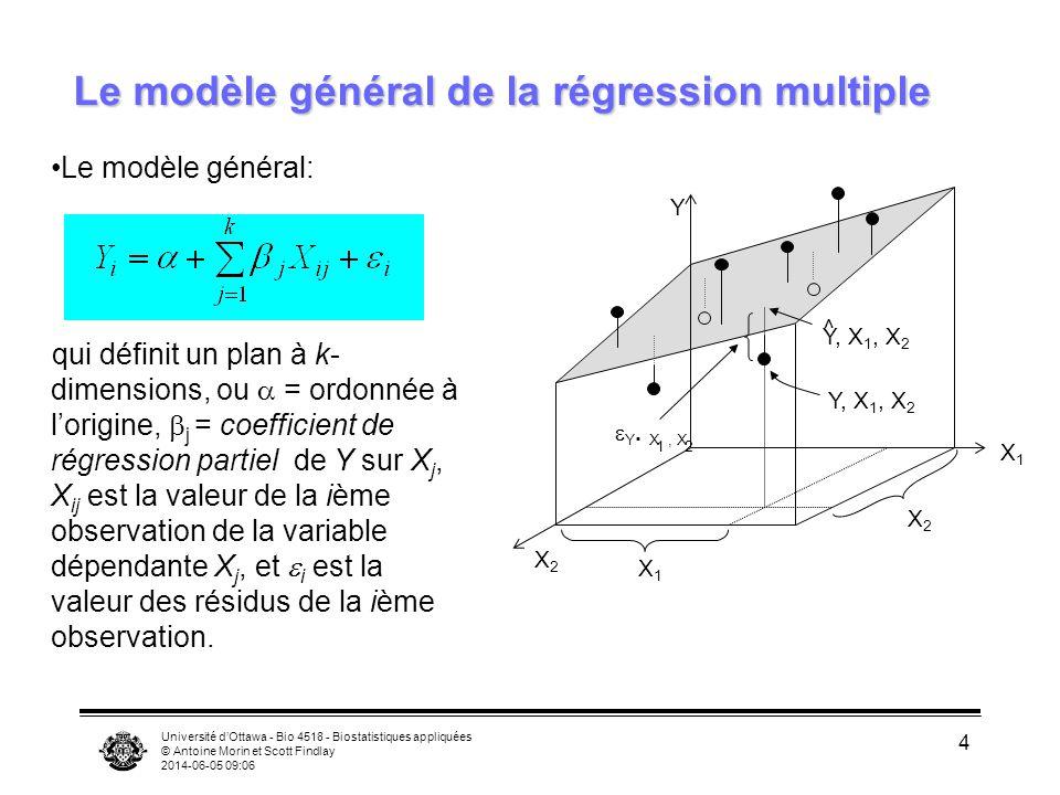 Université dOttawa - Bio 4518 - Biostatistiques appliquées © Antoine Morin et Scott Findlay 2014-06-05 09:08 4 Le modèle général: qui définit un plan à k- dimensions, ou = ordonnée à lorigine, j = coefficient de régression partiel de Y sur X j, X ij est la valeur de la ième observation de la variable dépendante X j, et i est la valeur des résidus de la ième observation.