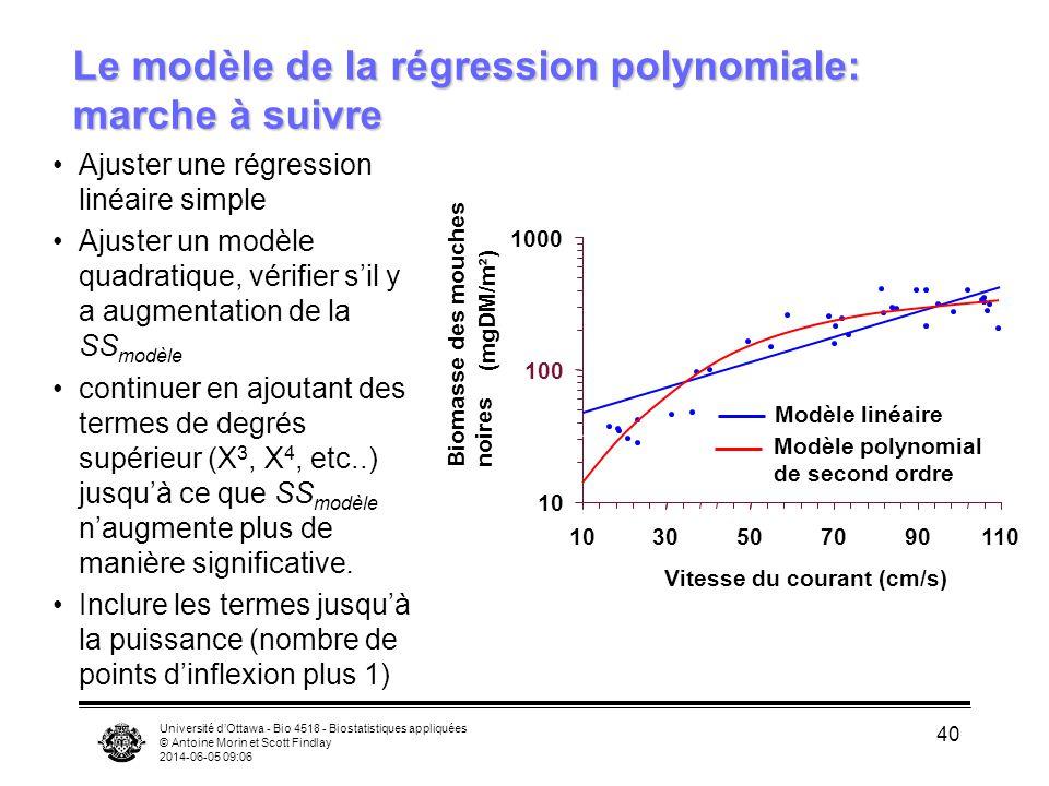 Université dOttawa - Bio 4518 - Biostatistiques appliquées © Antoine Morin et Scott Findlay 2014-06-05 09:08 40 Ajuster une régression linéaire simple Ajuster un modèle quadratique, vérifier sil y a augmentation de la SS modèle continuer en ajoutant des termes de degrés supérieur (X 3, X 4, etc..) jusquà ce que SS modèle naugmente plus de manière significative.
