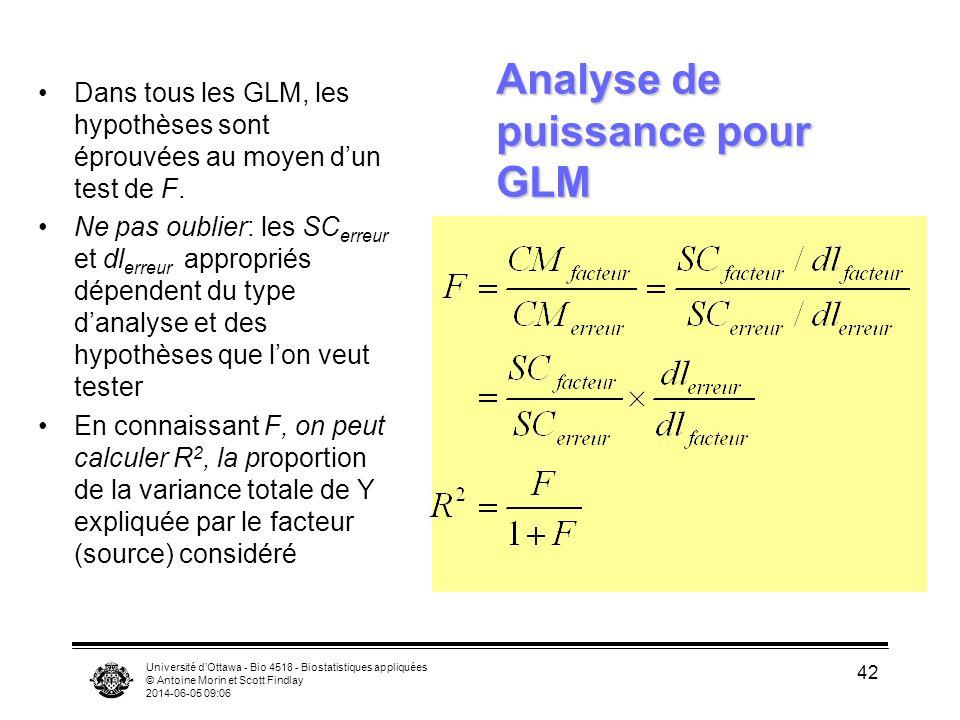 Université dOttawa - Bio 4518 - Biostatistiques appliquées © Antoine Morin et Scott Findlay 2014-06-05 09:08 42 Analyse de puissance pour GLM Dans tous les GLM, les hypothèses sont éprouvées au moyen dun test de F.