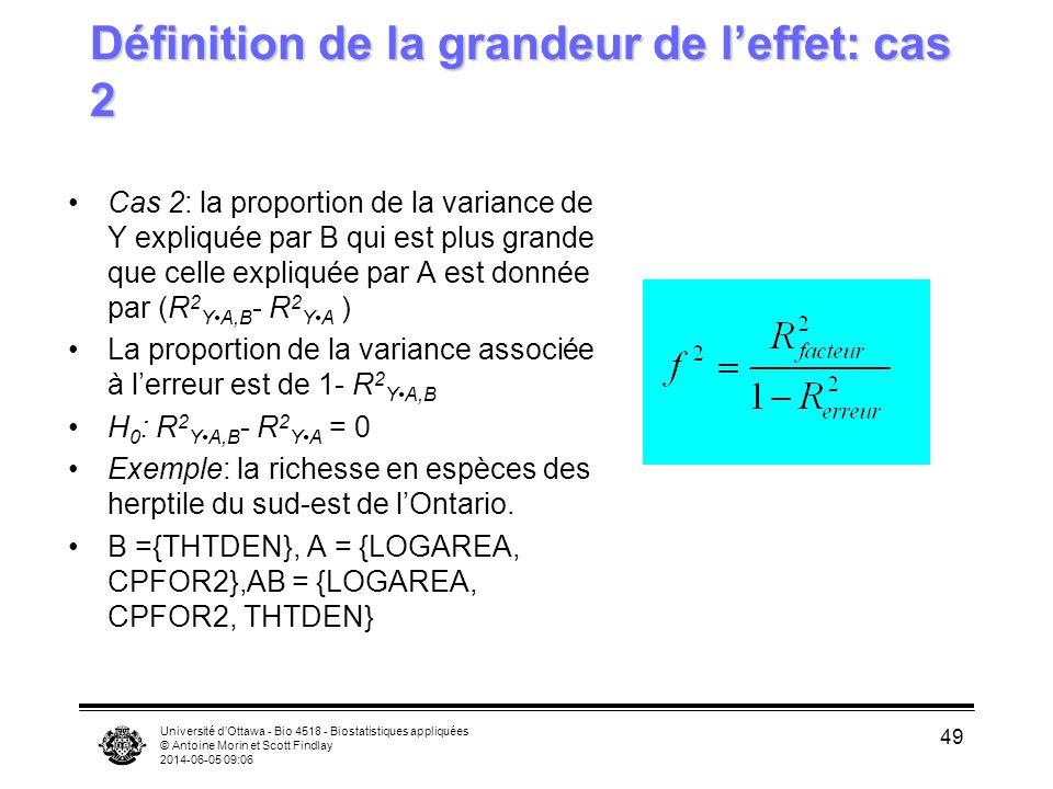 Université dOttawa - Bio 4518 - Biostatistiques appliquées © Antoine Morin et Scott Findlay 2014-06-05 09:08 49 Définition de la grandeur de leffet: cas 2 Cas 2: la proportion de la variance de Y expliquée par B qui est plus grande que celle expliquée par A est donnée par (R 2 YA,B - R 2 YA ) La proportion de la variance associée à lerreur est de 1- R 2 YA,B H 0 : R 2 YA,B - R 2 YA = 0 Exemple: la richesse en espèces des herptile du sud-est de lOntario.