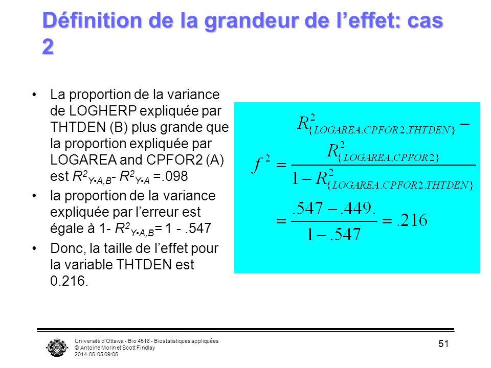 Université dOttawa - Bio 4518 - Biostatistiques appliquées © Antoine Morin et Scott Findlay 2014-06-05 09:08 51 Définition de la grandeur de leffet: cas 2 La proportion de la variance de LOGHERP expliquée par THTDEN (B) plus grande que la proportion expliquée par LOGAREA and CPFOR2 (A) est R 2 YA,B - R 2 YA =.098 la proportion de la variance expliquée par lerreur est égale à 1- R 2 YA,B = 1 -.547 Donc, la taille de leffet pour la variable THTDEN est 0.216.