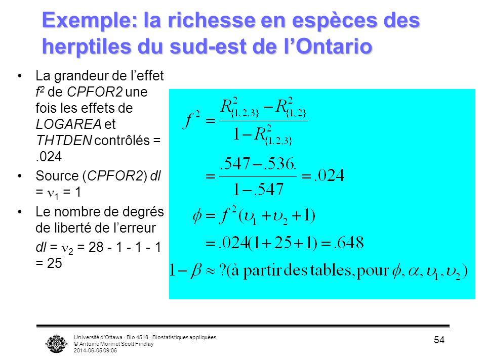 Université dOttawa - Bio 4518 - Biostatistiques appliquées © Antoine Morin et Scott Findlay 2014-06-05 09:08 54 Exemple: la richesse en espèces des herptiles du sud-est de lOntario La grandeur de leffet f 2 de CPFOR2 une fois les effets de LOGAREA et THTDEN contrôlés =.024 Source (CPFOR2) dl = 1 = 1 Le nombre de degrés de liberté de lerreur dl = 2 = 28 - 1 - 1 - 1 = 25