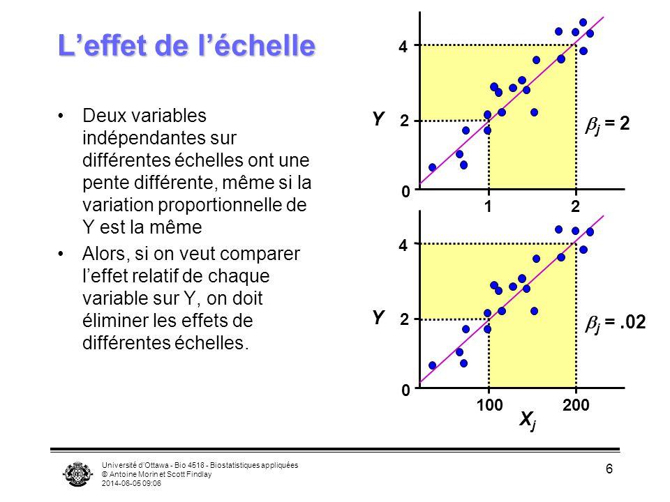 Université dOttawa - Bio 4518 - Biostatistiques appliquées © Antoine Morin et Scott Findlay 2014-06-05 09:08 6 Leffet de léchelle Deux variables indépendantes sur différentes échelles ont une pente différente, même si la variation proportionnelle de Y est la même Alors, si on veut comparer leffet relatif de chaque variable sur Y, on doit éliminer les effets de différentes échelles.