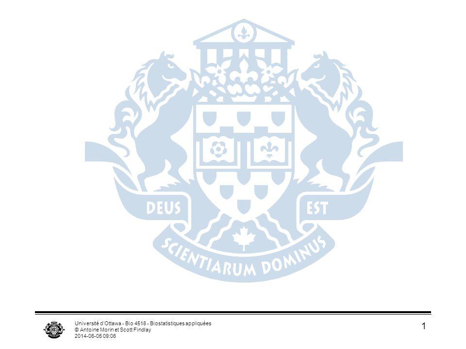 Université dOttawa - Bio 4518 - Biostatistiques appliquées © Antoine Morin et Scott Findlay 2014-06-05 09:08 1