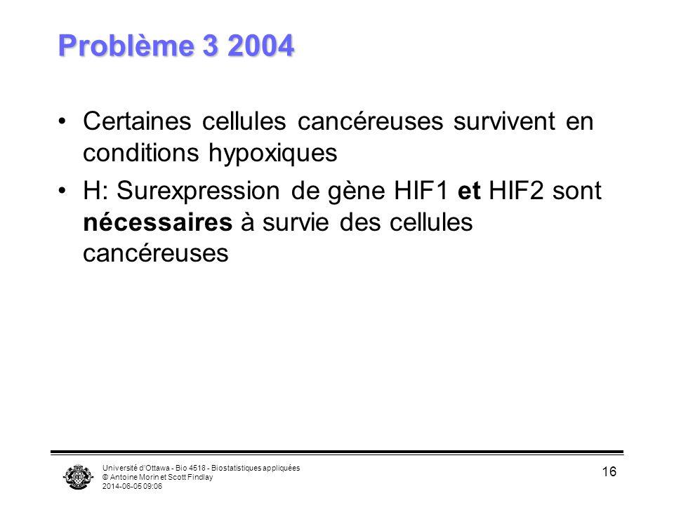 Université dOttawa - Bio 4518 - Biostatistiques appliquées © Antoine Morin et Scott Findlay 2014-06-05 09:08 17 Expérience 4 lignées cellulaires –HIF 1+/2+ (normal forms of both genes); –HIF 1-/2+ (HIF1 silenced, HIF2 normal); –HIF 1+/2- (HIF1 normal, HIF2 silenced) –HIF 1-/2- (both HIF1 and HIF2 silenced) 10 cultures de chaque lignée sont cultivées en labo dans conditions normoxiques et hypoxiques, on mesure taux de croissance (r) Expérience répliquée dans 2 universités (Ottawa et McGill)
