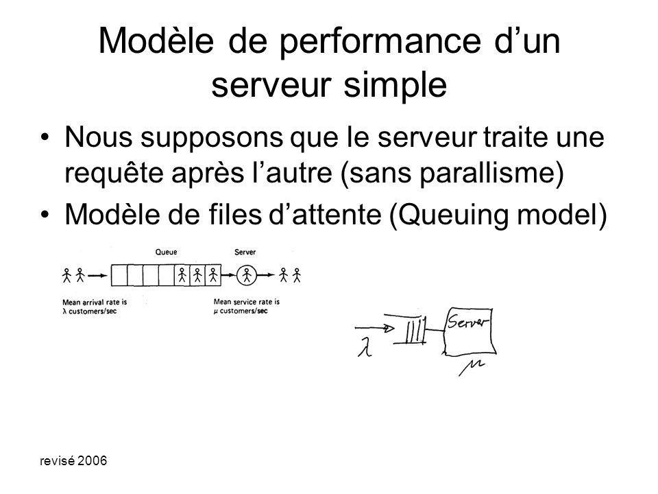 revisé 2006 Modèle de performance dun serveur simple Nous supposons que le serveur traite une requête après lautre (sans parallisme) Modèle de files dattente (Queuing model)